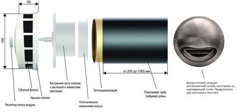 Клапан Инфильтрации Воздуха Airone КИВ 125 1м с выходом стенным из нержавеющей стали