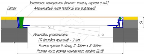 Люк напольный Универсал Люкс Лайт 700х700 (с амортизаторами, не заполняемый)
