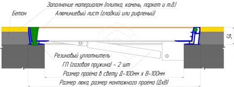 Люк напольный Универсал Люкс Лайт 1000х1000 (с амортизаторами, не заполняемый)