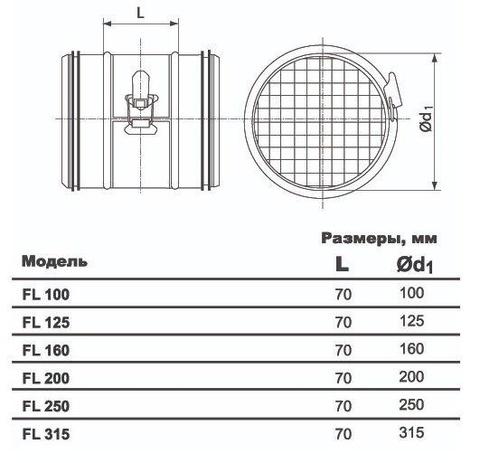 Ультракомпактный фильтр FL d 100мм