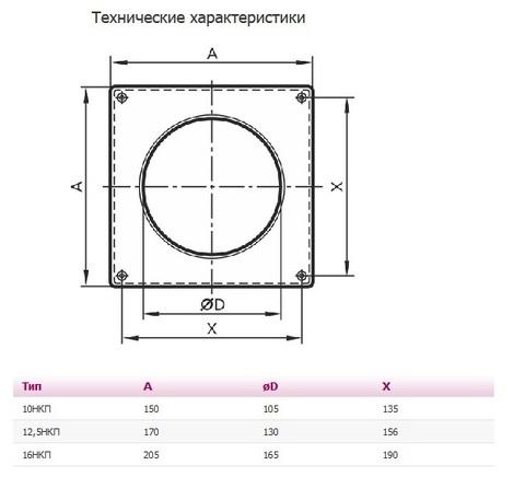 Накладка торцевая для круглых воздуховодов 125 мм пластиковая