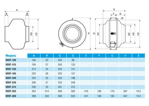 Вентилятор канальный S&P Vent 125 L