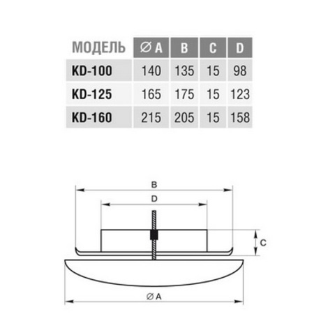 Диффузор Europlast KD 125