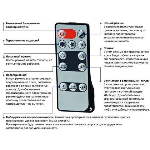 Проветриватель Вентс ТвинФреш Комфо РA1-50