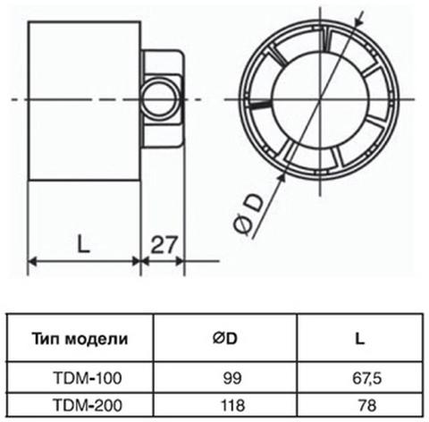 Вентилятор канальный S&P TDM 100