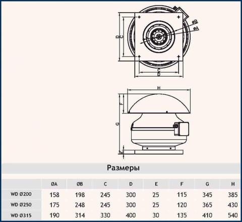 Вентилятор крышный Dospel WD 200