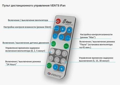Вентилятор накладной Vents iFan 100/125 Move (таймер, датчик влажности, датчик движения, пульт ДУ)