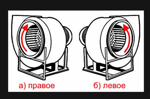 Вентилятор радиальный ВЦ 14-46 (ВР-300-45)-2,5 (4кВт/3000об) Среднего давления