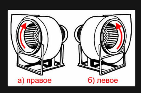 Вентилятор радиальный ВЦ 14-46 (ВР-300-45)-3,15 (1,5кВт/1500об) Среднего давления